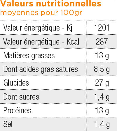 Mes ravioles nature Label Rouge (1 kg)
