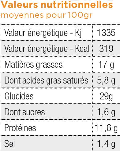 valeurs nut foie gras